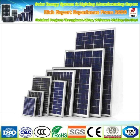 Solar Panel Price Poly 300W 330W 340W 350W 360W 24V Solar Panels OEM Ce TUV ETL Cec