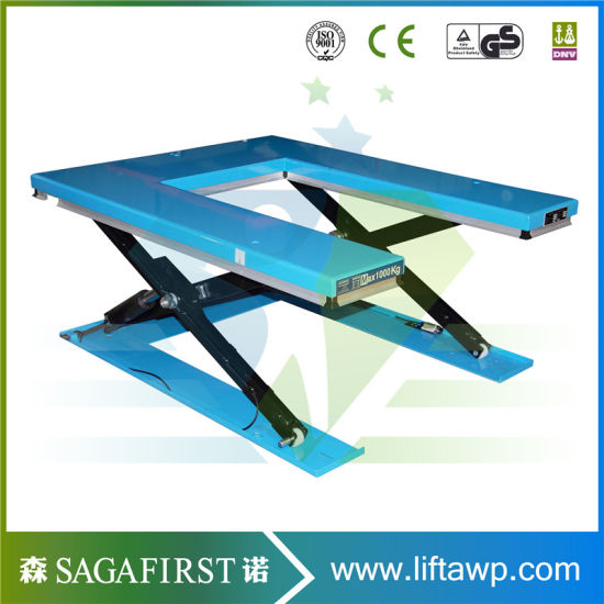 1ton China Electric Static Scissor Pallet Lift Platform for Lifting Goods with CE pictures & photos