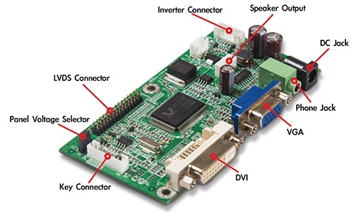China LCD Driver Board for Lvds, HDMI, Mipi, VGA, RGB