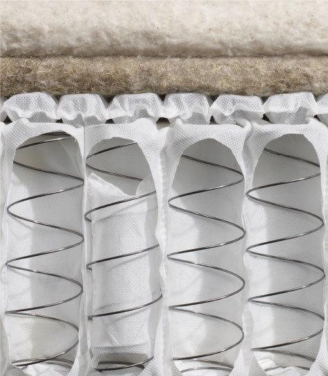 3 5 7 Zone Steel Wire Mattress Pocket Spring for Bedroom Furniture Hardware