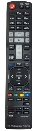 Remote Comtrol/ 3D Remote Control/ TV Remote pictures & photos