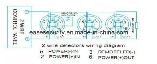 China Unaddressable Optical Smoke Detector For Fire Alarm Es