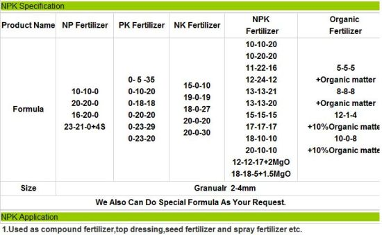 China Manufacturer Npk Fertilizer 20 20 20 18 18 18 19 19 19 21 21 21 18 44 0 10 52 10 China Npk Fertilizer