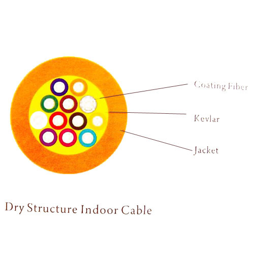 dry structure indoor fiber optic cable
