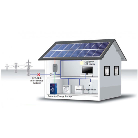 Cheap Price Whole Solar System 5kw Independent pictures & photos