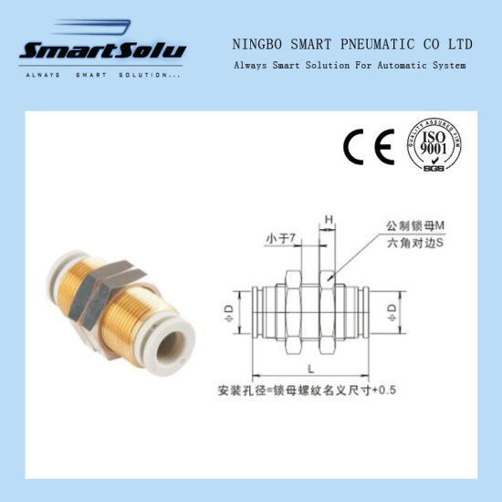 KB2E Series Pneumatic Joint pictures & photos