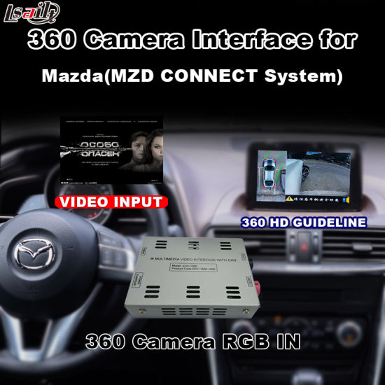 Motors In-Car Technology, GPS & Security research.unir.net CAM-MZ1 ...