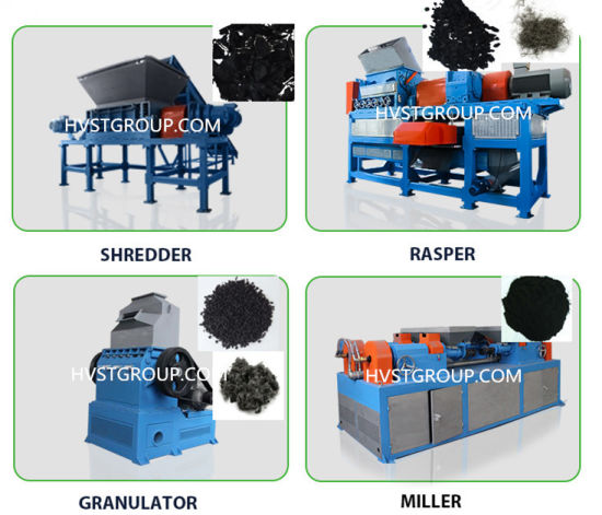 Waste Tire Recycling Production Line pictures & photos