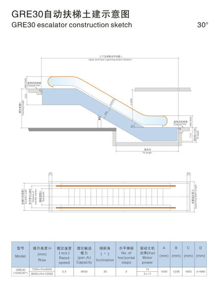 Chinese Escalator Diagram Block And Schematic Diagrams