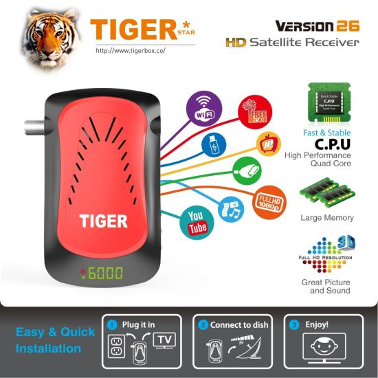Gx6605s Chip Solution Tiger FTA Full HD Digital Mini Receiver Satellite 2019