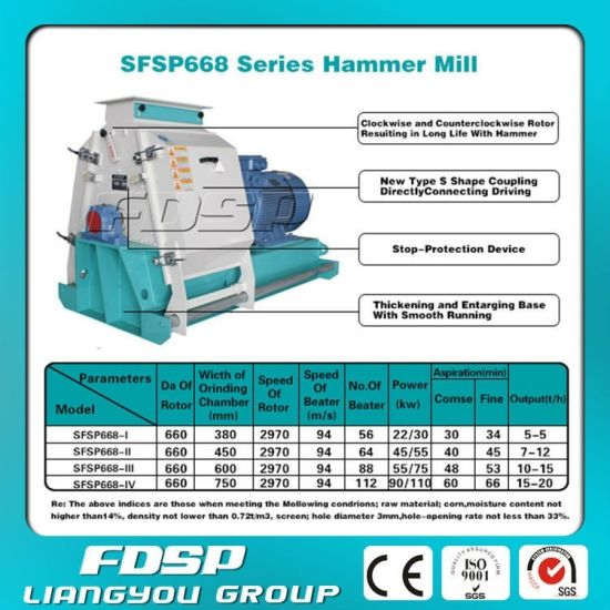 Hot Sale Animal Feed Machine Hammer Mill Feed Grinder pictures & photos