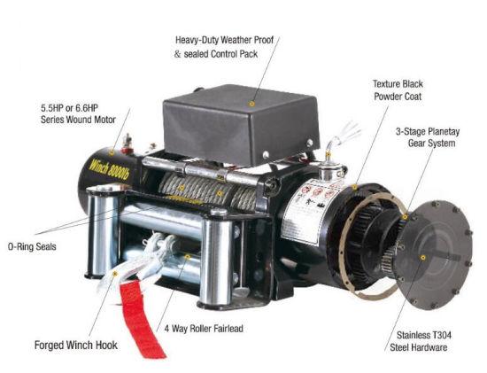 Txk 12V 24V Car SUV Electric Winch 8000lb 9500lb 12000lb 20000lb 4X4 off Road