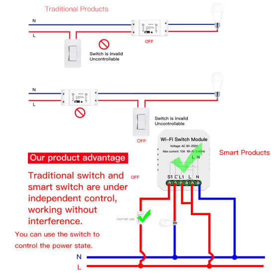 China Us Standard Wifi Mini Smart Wireless Dimmer Switch Module In 3 Way Smartlife Tuya With Google Home Alexa China Smart Switch Wifi Switch