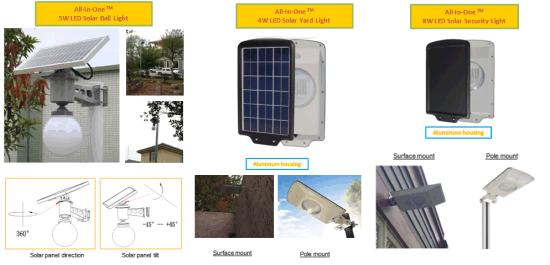 5W Solar LED Flood Lights with Motion Sensor for Garden/Street