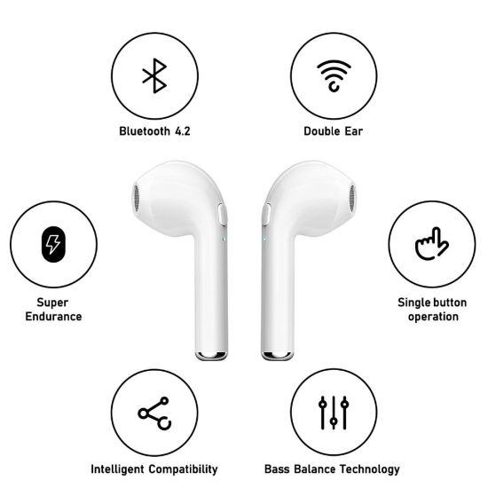 44c278439e9 Hbq I7 Tws Twins True Wireless Earbuds Mini Bluetooth Stereo Headset Sports  Mobile Earphone Headphone