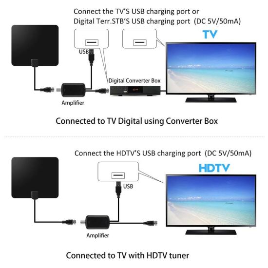 China 50 Mile Range Amplified Indoor Hdtv Antenna With Advanced