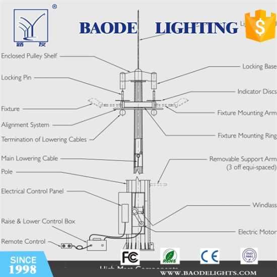 Coc 20m Solar High Mast Pole (BDG-0049)  sc 1 st  BAODE LIGHTING GROUP CO. LTD. & China Coc 20m Solar High Mast Pole (BDG-0049) - China High Mast Pole ...