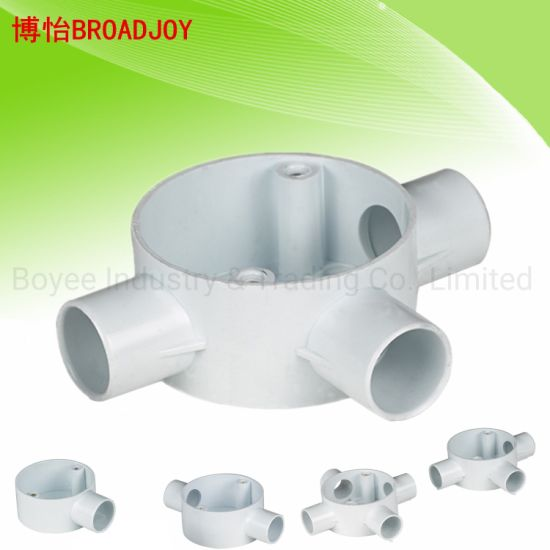 Tee Way Electrical PVC Pipe Accessories Circle Box