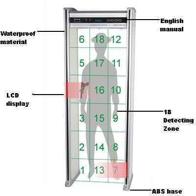 Electronic Door Type Metal Detector Gate With18 Detecting Zones pictures & photos
