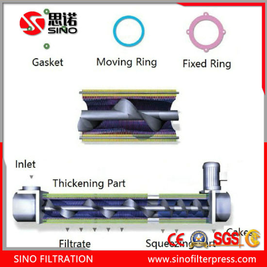 Stainless Steel Screw Filter Press Machine for Oil and Grease Sludge pictures & photos
