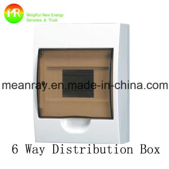 Surface Mounted Distribution Box