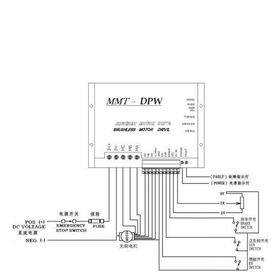 12V DC Motor Speed Controller 0-10V Brushless DC Motor Controller