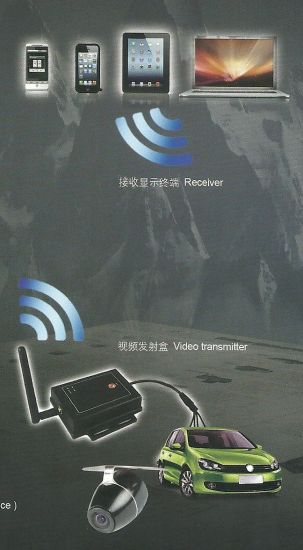 WiFi Transmitter Camera System for Android /Apple APP