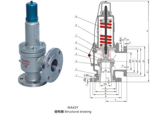 China bellows balance type safety valve wa y