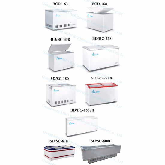 Commercial Double Temperature Small Solid Door Chest Freezer pictures & photos