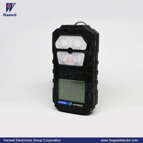 Portable 4-in-1 Natural Gas Concentration Detector Alarm Device