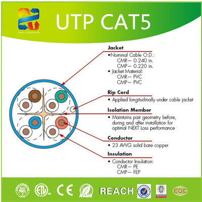 High Quality Cable UTP Cat5e 2c Power pictures & photos