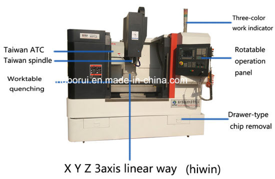 3 axis mill diagram china xh7124 cheap cnc milling machine mini 3 axis cnc vertical  china xh7124 cheap cnc milling machine