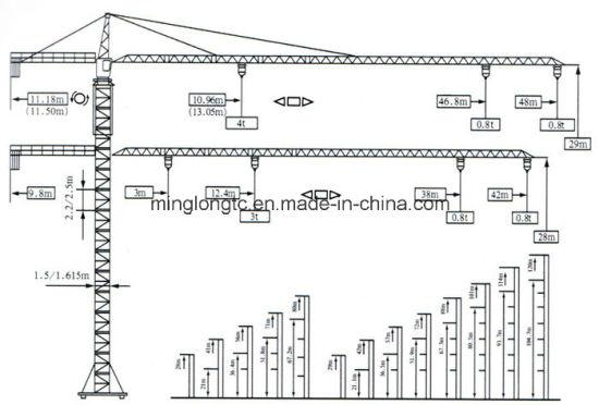 Qtz40 (TC4010) Inner Climbing Tower Crane to Brazil