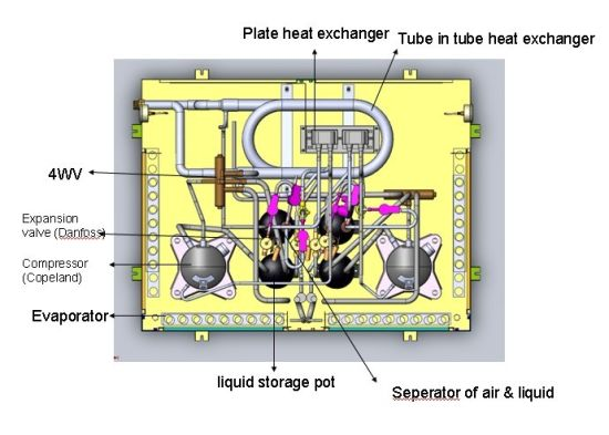 Air to Water Heat Pump with High Temperature pictures & photos