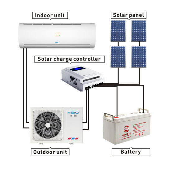 000cf241f81 48V 100% Pure Solar DC Inverter Wall Split Type Air Conditioner pictures    photos