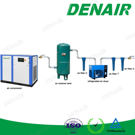 Non-Standard Customized Water/Air Cooled Lubricated Screw Air Compressor Unit