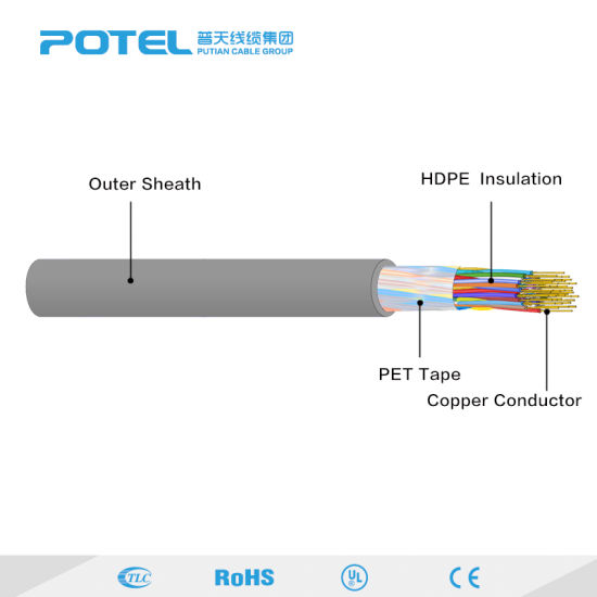 wiring diagram for telephone cable china aerial copper cables multipairs 25 50 100 pair telephone  copper cables multipairs 25 50 100 pair
