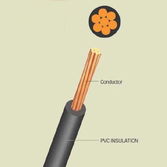 China BS6004 Standard 450/750V BV Single-Core PVC Insulated Non ...