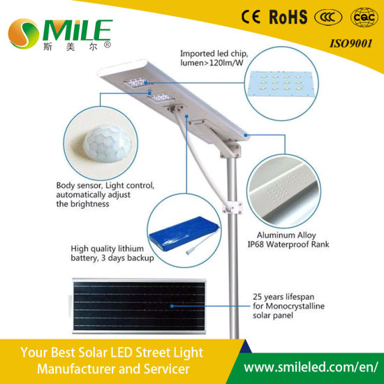 Integrated LED 120W All in One Solar Street Light