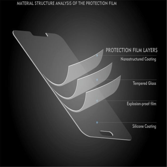 China New Premium Tempered Glass Screen Protector Film for