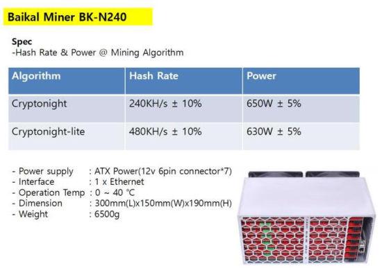 China Baikal Giant N240 Bitcoin Miner Cryptonight 240kh/S