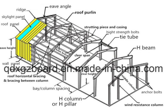 Prefabricated Low Cost Steel Structure for Warehouse (ZY172)