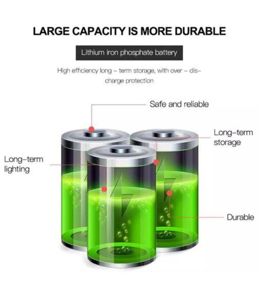 44//170LEDs Solar Light Super Bright Spotlight Wireless Outdoor Waterproof Garden