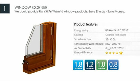 White Oak Wooden Tilt Turn Window with Wood Grain Color pictures & photos