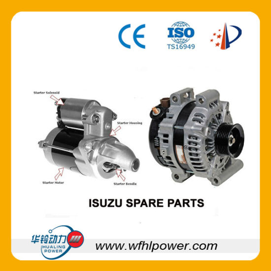 Engine and Generator Spare Parts pictures & photos