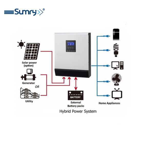 High Frequency 1000va 3000va 5000va MPPT Hybrid Solar Power Inverter