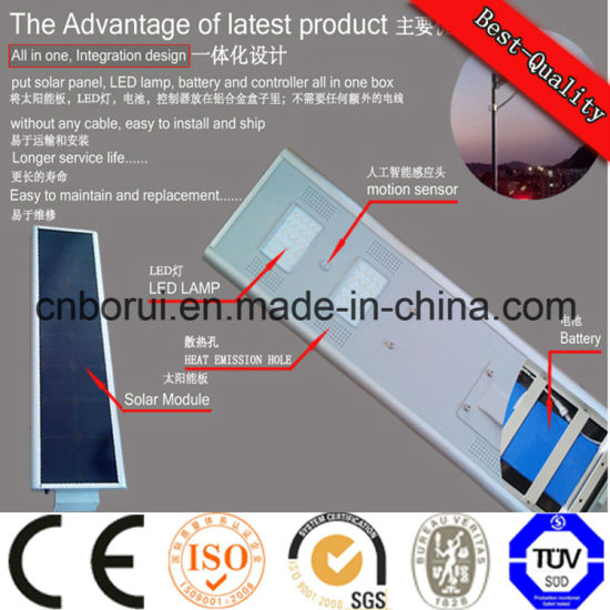 Wholesale Newest Design All in One Solar LED Street Light 18W