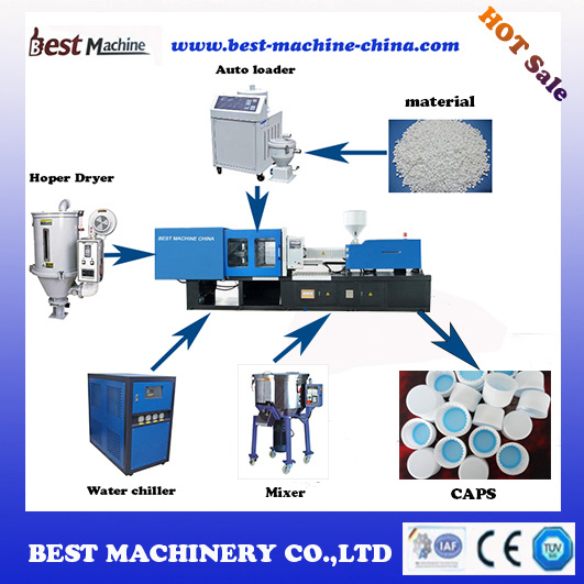 Full Automatic Plastic Cap Injection Molding Machine pictures & photos