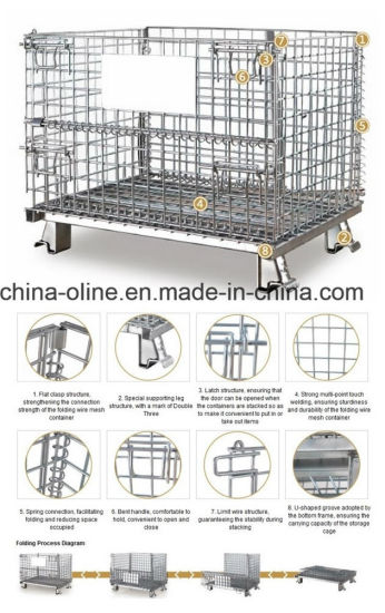 Bulk Steel Storage Warehouse Cage pictures & photos