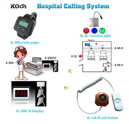 Hospital Wireless Nurse Caller System with CE Certification